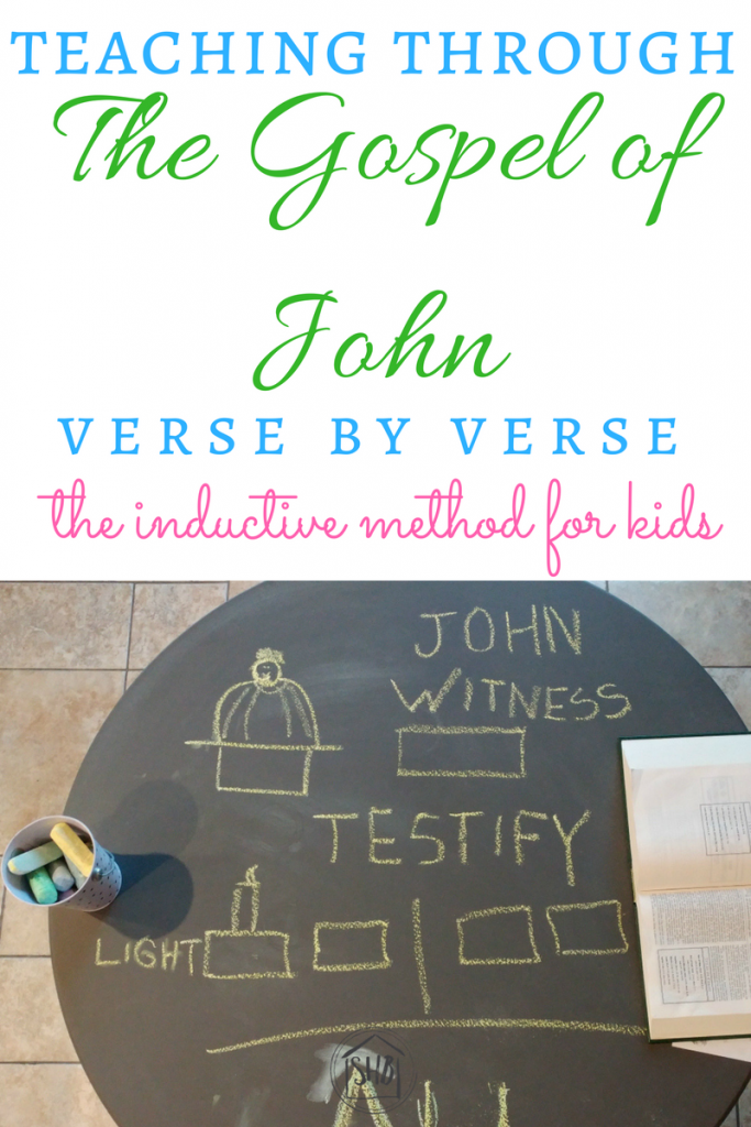 Verse by Verse through the Gospel of John - chapter 1, verses 6-8