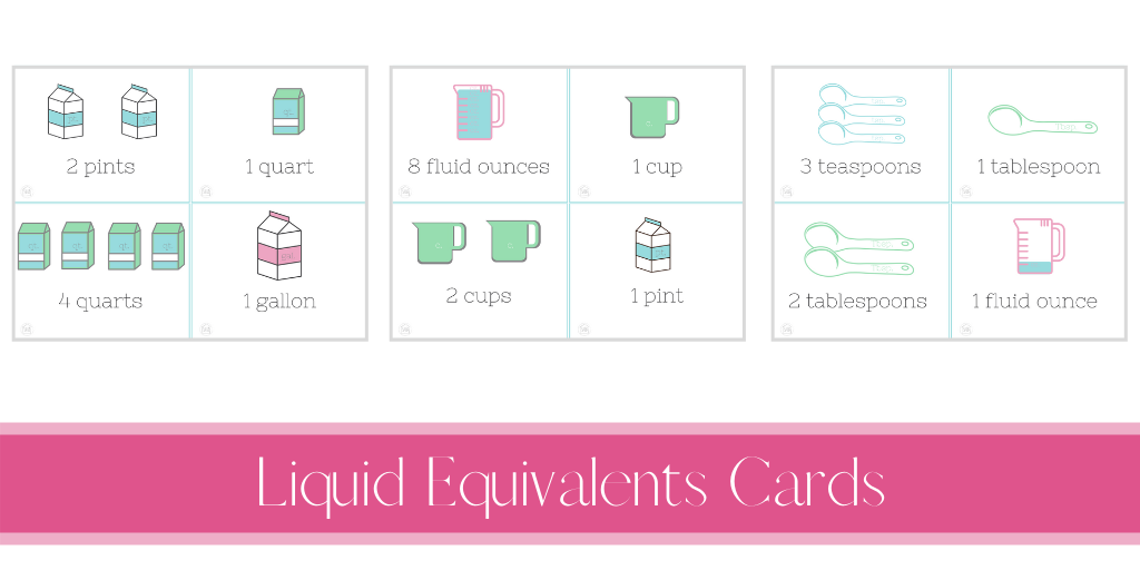 learn and review liquid equivalents with these simple hands-on activities for kids. We use these in reviewing memory work for Classical Conversations math.