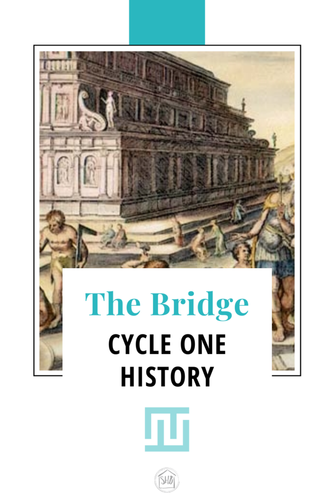 the Bridge between Classical Conversations and Charlotte Mason in the upper elementary years - Cycle One History