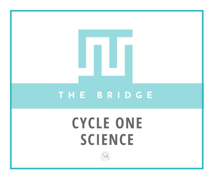 Bringing Classical Conversations together with Charlotte Mason for the upper elementary years - cycle one science selections explained