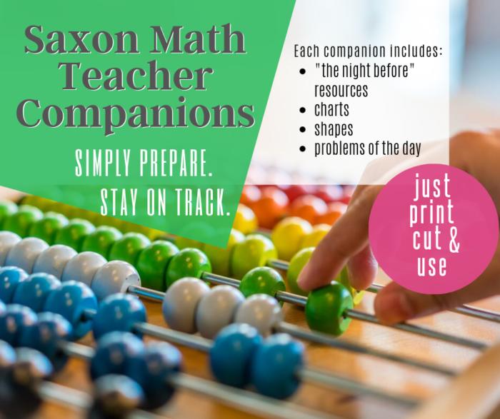 package of four Saxon Math Teacher Companions for early elementary years K, 1, 2, and 3. Each companion simplifies teaching Saxon Math