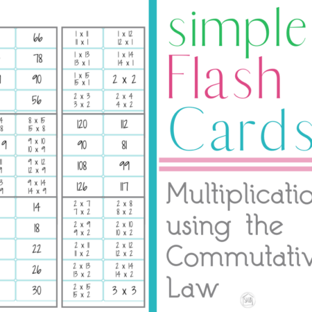 Commutative Property Math Flash Cards (Multiplication)