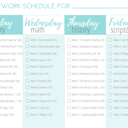 Cycle 3 Copywork Schedule